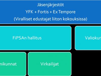 Syyskokous järjestetään tänä vuonna Kuopiossa!